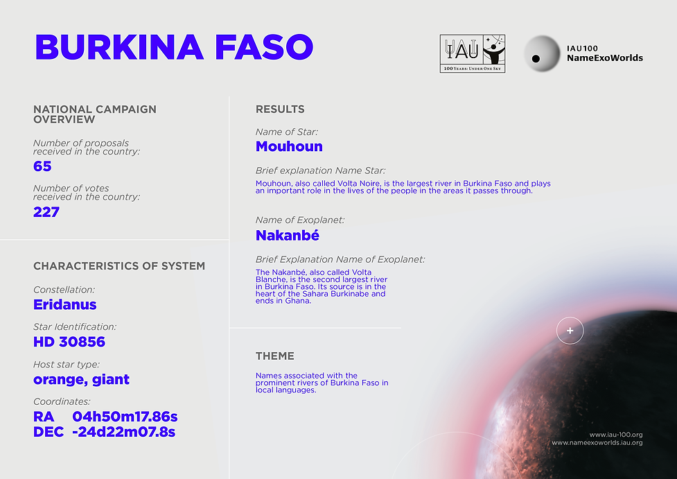 BurkinaFaso_Infographic_16.png