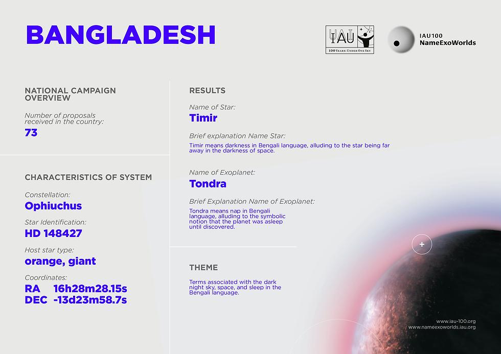 Bangladesh_Infographic_9.png