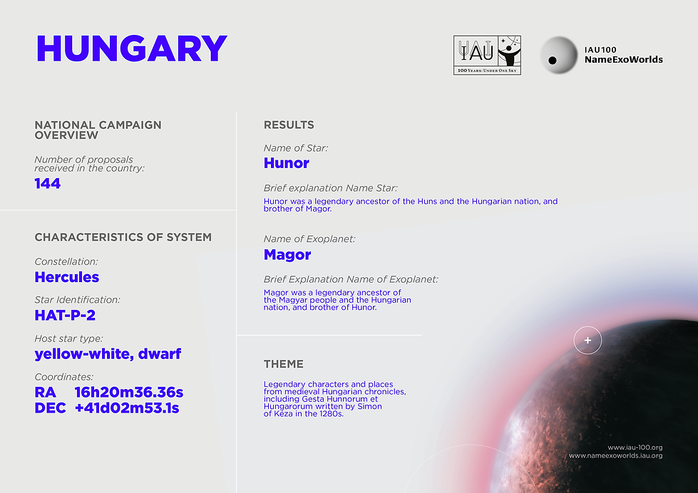 Hungary_Infographic_44.png