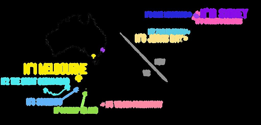 ROAD TRIP MELBOURNESYDNEY MY TOP 10 – Map Australia Sydney