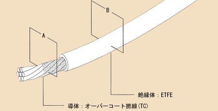 wrap003.jpg
