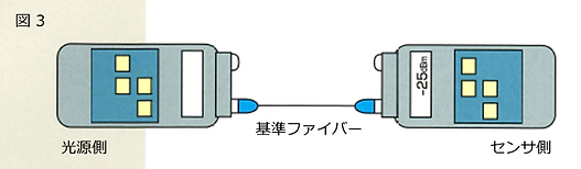 ファイバーの測定方法3.png