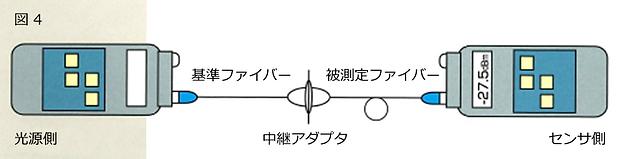 ファイバーの測定方法4.png