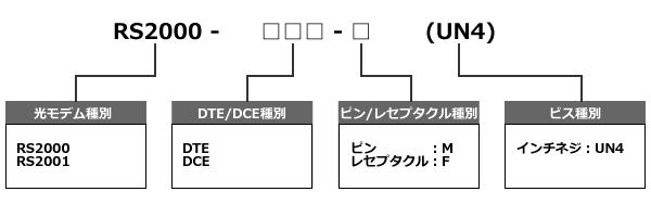 光モデム番号設定表J.png