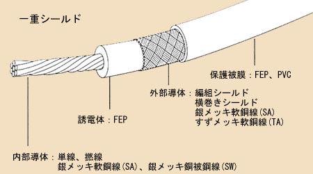 dfs10.jpg