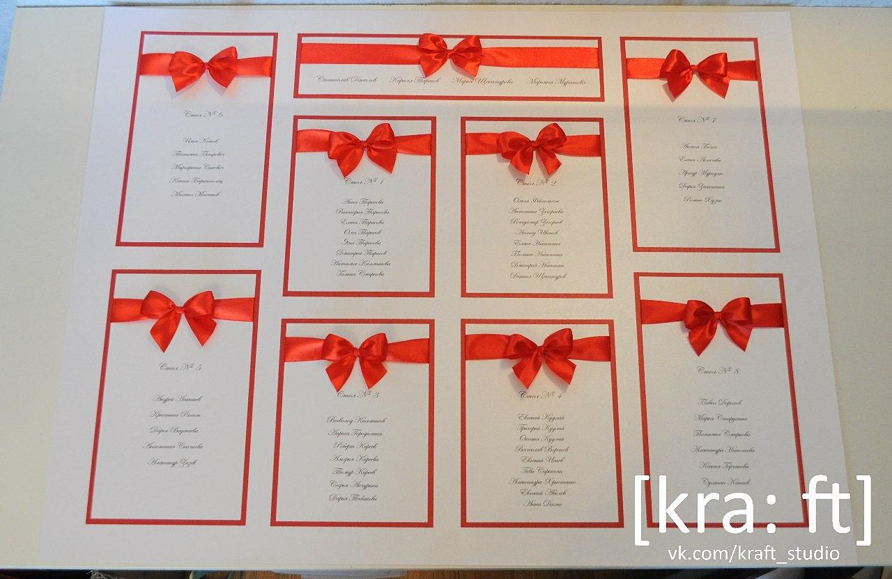 Как составить список гостей на свадьбу - Женский 42