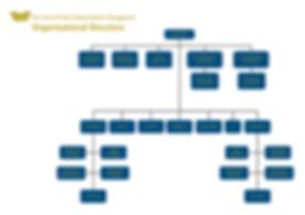 ALPA-S-Org-Chart.png