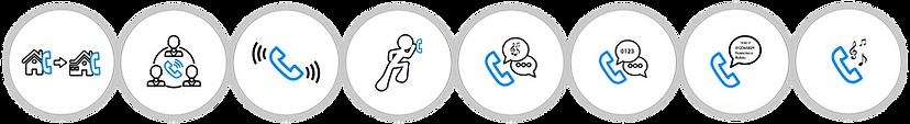 Botones de Servicios Digitales de Telefo