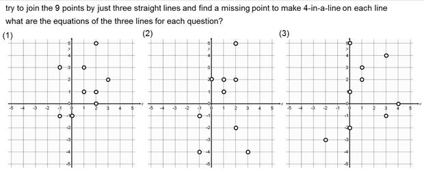 Straight Line Graphs Part 2 - y=mx+c | Miss Brookes Maths