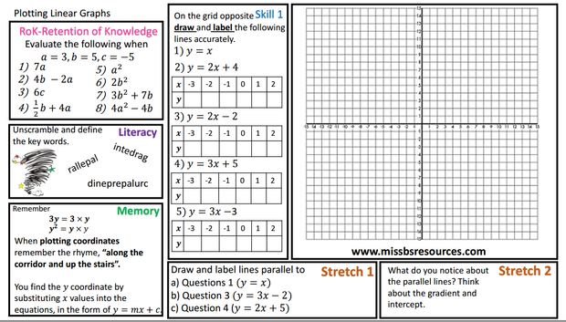 Straight Line Graphs Part 1 Plotting – Graphing Y Mx B Worksheet