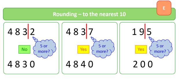 Addition Addition Worksheets Kuta Free Math Worksheets for – Kuta Free Worksheets