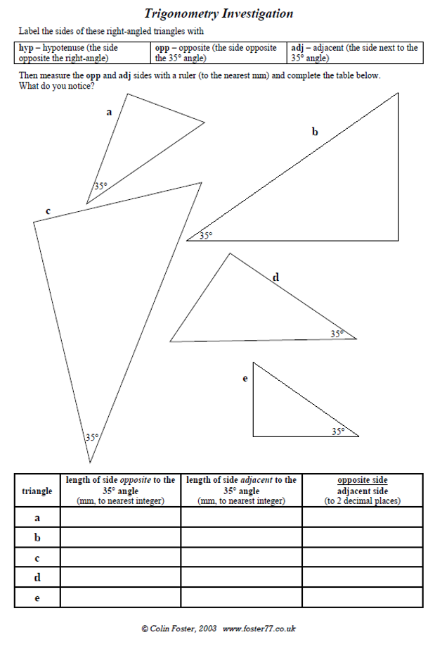 Trigonometry in rightangled triangles – Trig Ratios Worksheet