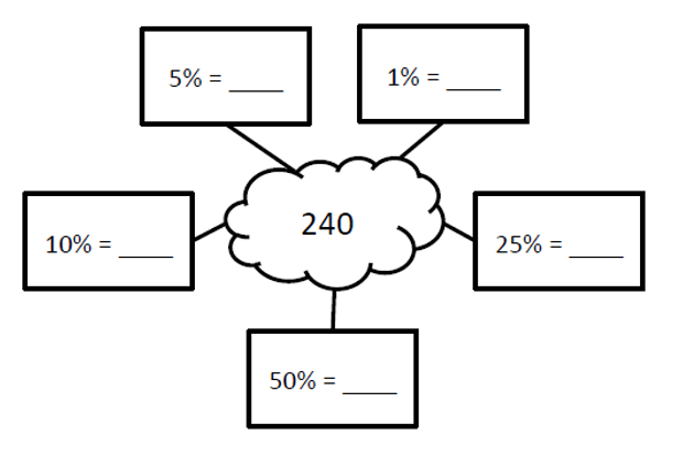 Percentages of Amounts – Math Percentage Worksheets
