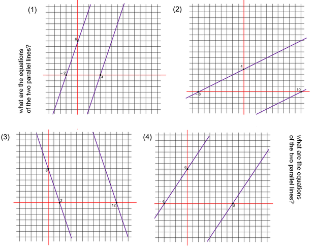 Straight Line Graphs Part 3 Parallel and Perpendicular Lines – Parallel and Perpendicular Lines Worksheet