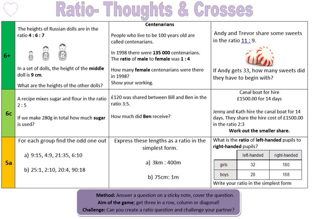 Ratio – Equivalent Ratios Worksheet