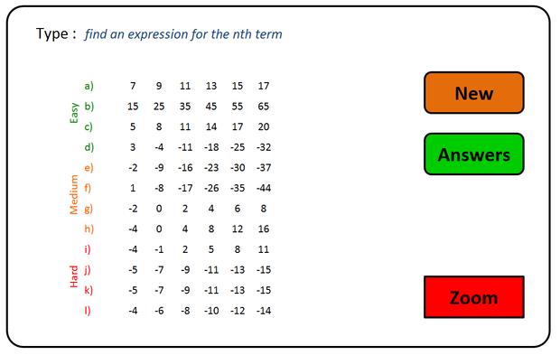 Sequences – Fibonacci Sequence Worksheet