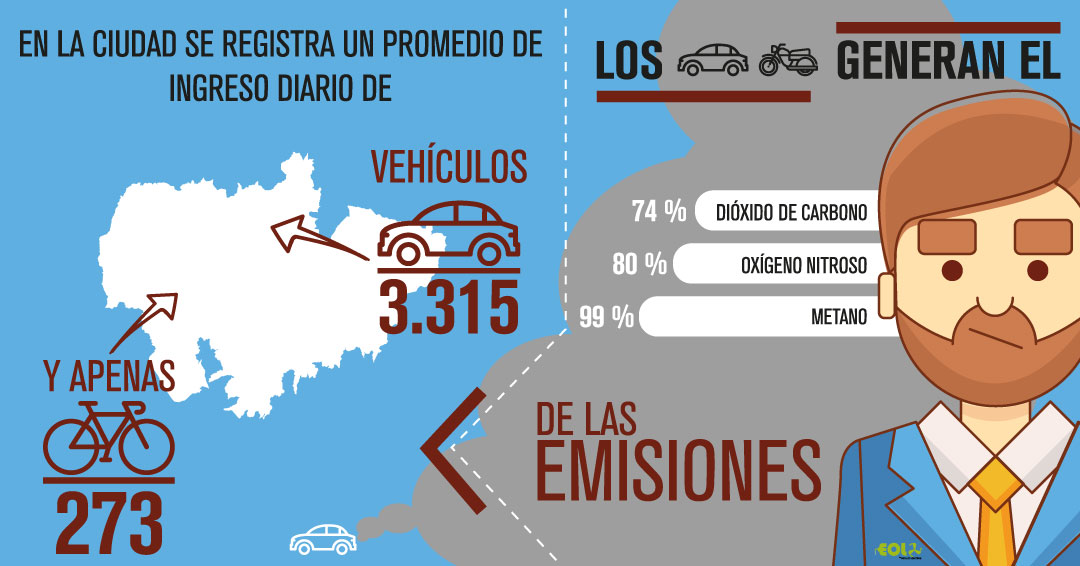 movilidad sostenible, eolo, cimd, carros, electricos