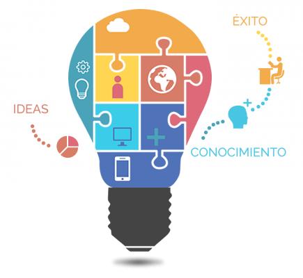 capacitación, formación, personal, empleados, educacion, tecnologia, ideas, exito, conocimiento