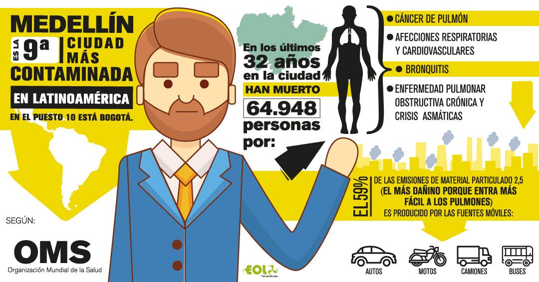 movilidad sostenible, eolo, cimd, carros, electricos