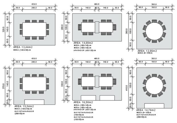 Fabuloso Salas de jantar e copa - Série Pré-dimensionamento de Ambientes  GS15