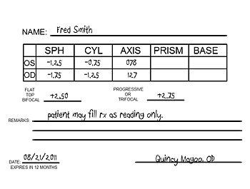 Glasses Prescription Explained Www Tapdance Org