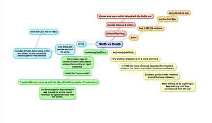 History essay 2 how have alexander hamilton and thomas jefferson mind map north vs south ccuart