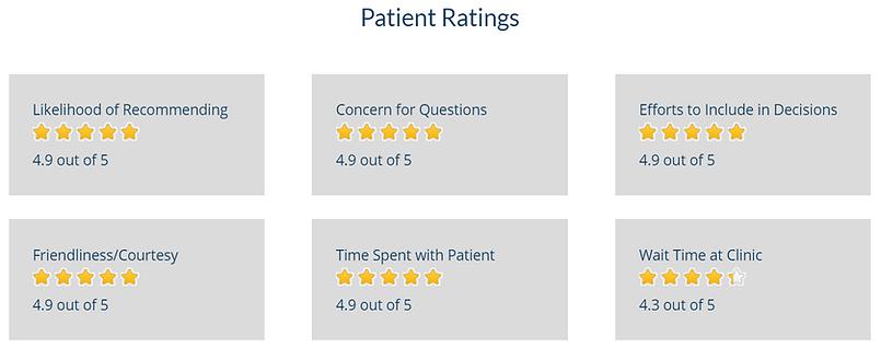 patient ratings.PNG