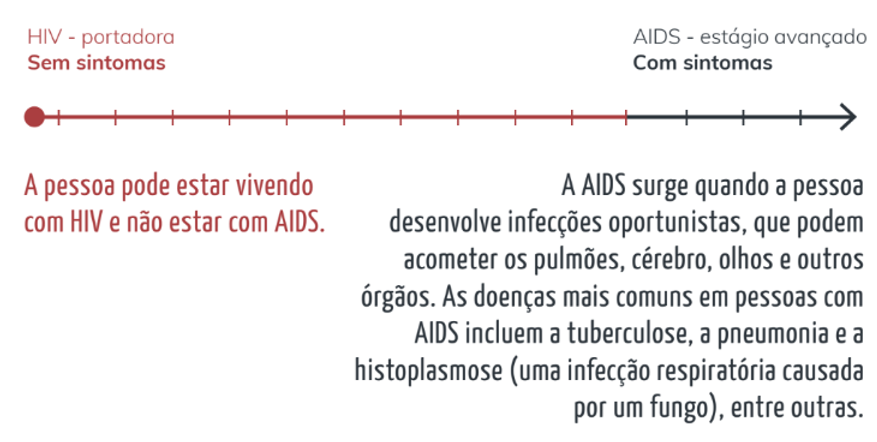 hiv-e-aids.png