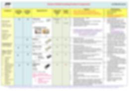 1 HGT Product Comparison_en_20March19.jp