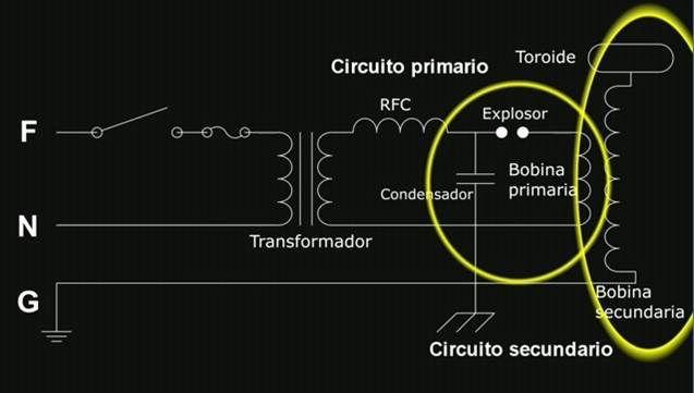 Circuito Bobina De Tesla : Wix grapa created by darschiller based on business
