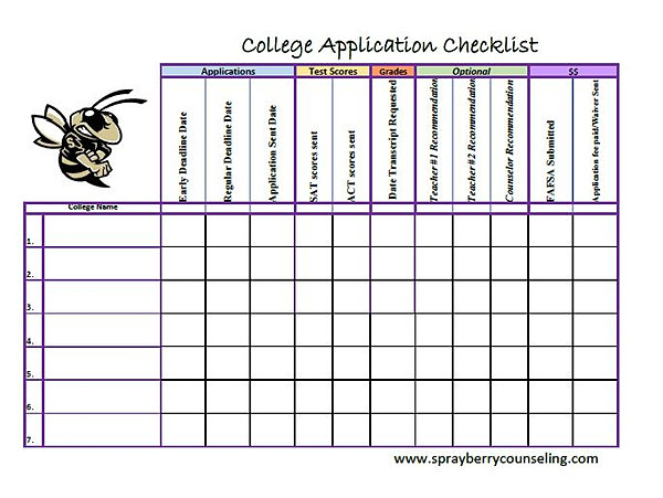 planning for college checklist Preparing for college: junior checklist thinking about college follow these steps september-december talk with your counselor about the year ahead confirm that your courses will put you on the right track for college admission  begin planning college visits try to visit colleges near you over spring break include a large, medium size.