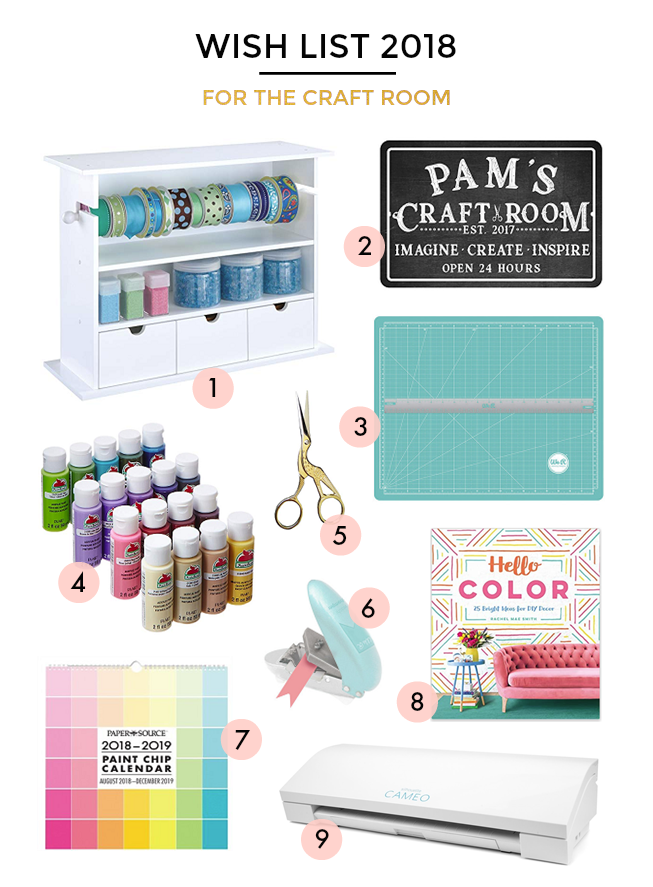 A HOLIDAY WISH LIST FOR THE CRAFT ROOM
