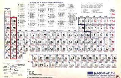 bloque f formado por los elementos de transicin interna - Tabla Periodica Metales De Transicion Interna