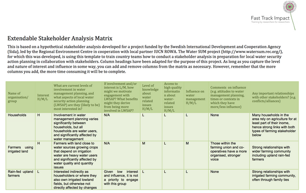 Who will benefit from your research and who will block it How to – Stakeholder Analysis Sample