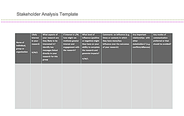 stakeholder chart This chart provides a useful tool to identify possible stakeholders in your municipality, and useful information related to these that should help in planning anti-racism and anti-discrimination initiatives.
