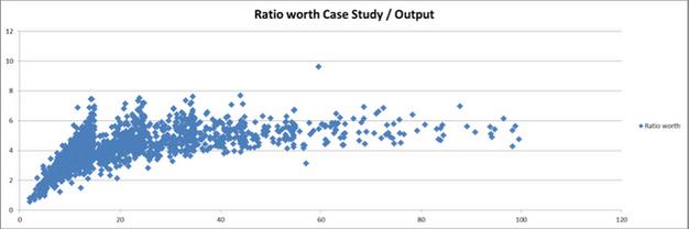 ref impact evidence