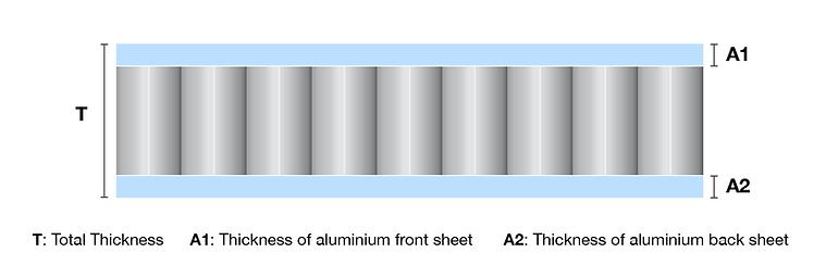 Aluminium Honeycomb Panel_sectional-02-0