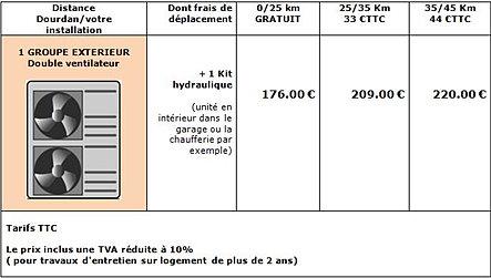 Baptiste rodriguez chauffagiste plombier rambouillet for Tarif entretien espace vert particulier