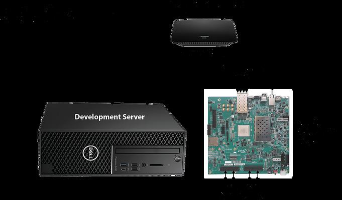 RapidIO Development Environment.png