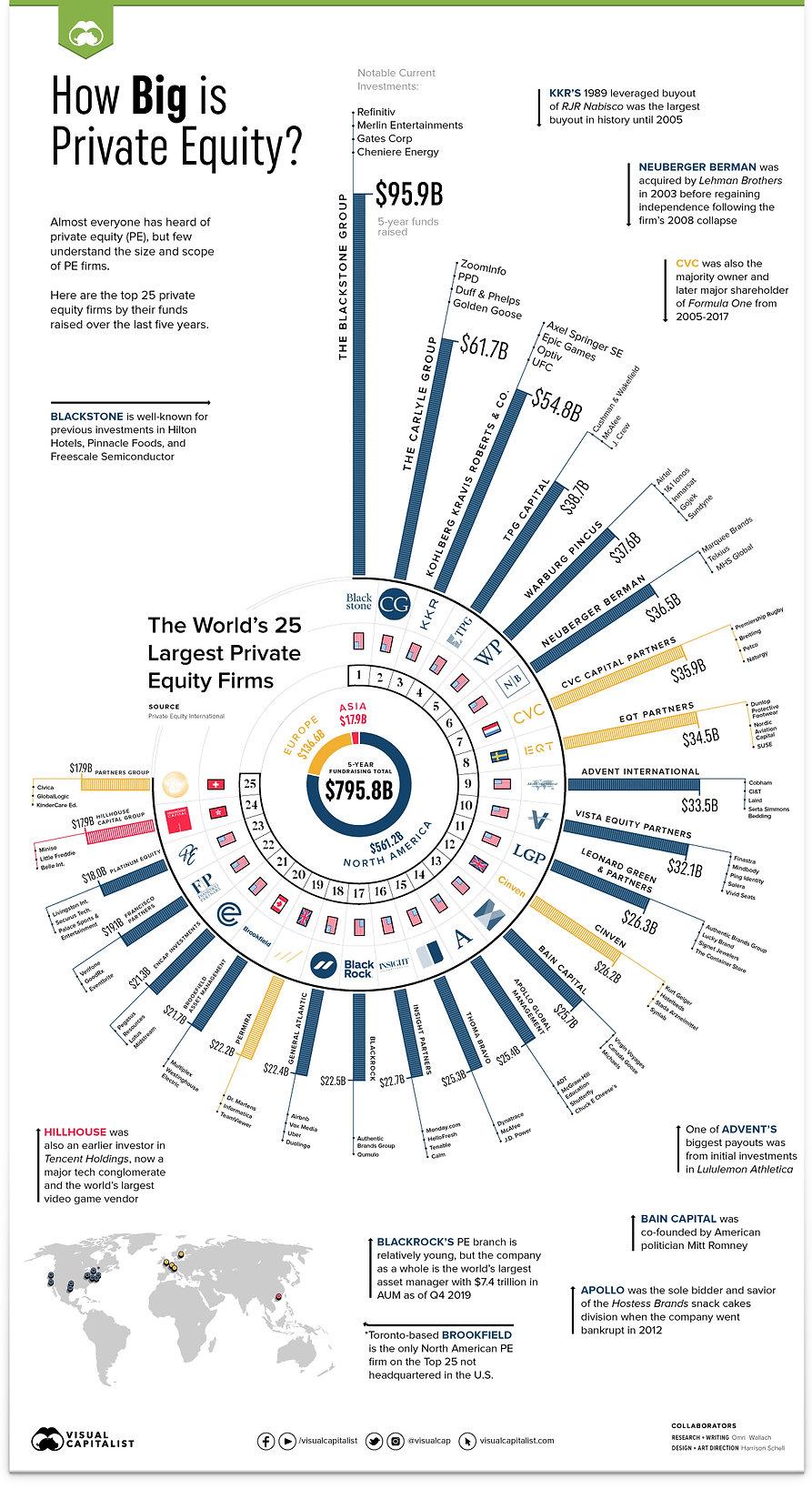 PrivateEquityTop25-Infographic-8.jpg
