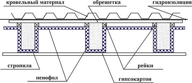 пенофол инструкция по применению - фото 10
