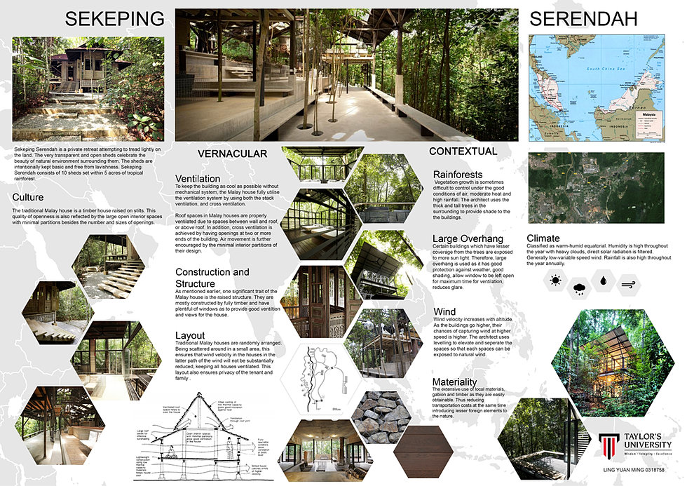 Ymling ar portfolio asian architecture for Learn landscape design