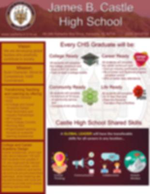 Castle-High-School-Profile-Page-1.jpg