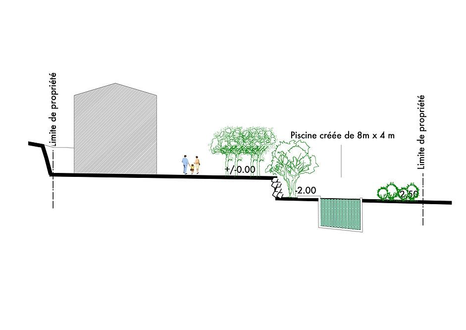 Plan de coupe permis de construire for Autorisation pour piscine