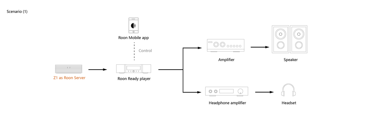 Scenarios_画板 1.png