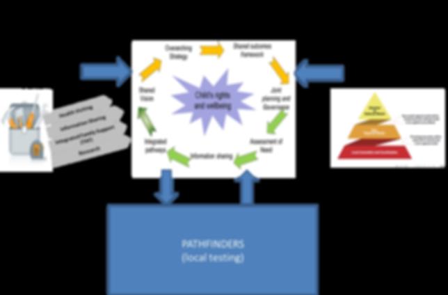 EY framework.png