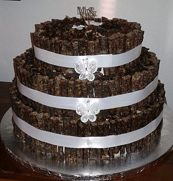 How To Cake It Website