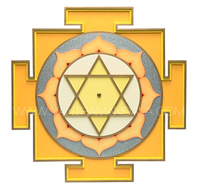 Diploma course in astrology in tamil nadu image 2