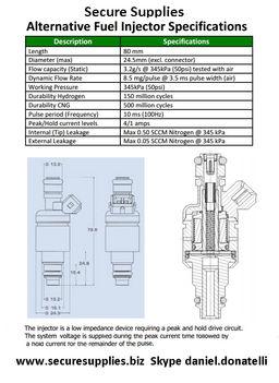 Secure+Supplies+INjector+kit+.jpg