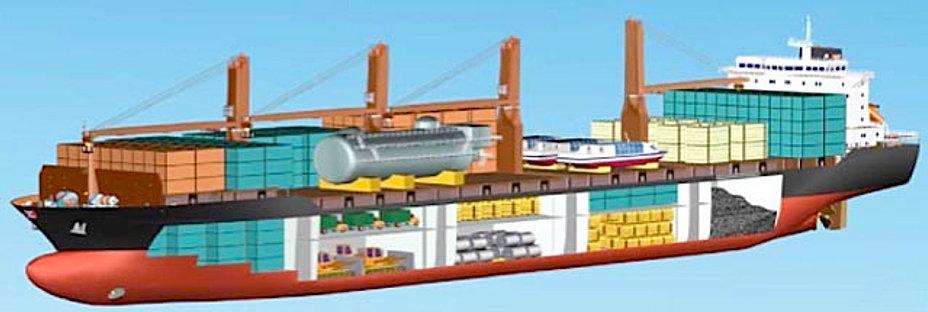 HHo Cargo Ship   Hydrogen